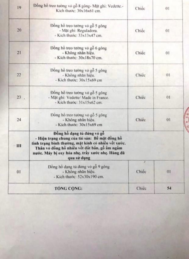 Ngày 30/6/2020, đấu giá tang vật vi phạm hành chính bị tịch thu tại Hà Nội ảnh 6
