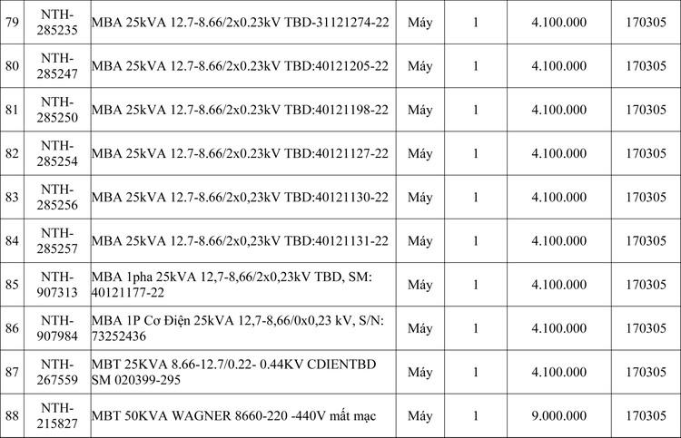 Ngày 10/7/2020, đấu giá 105 máy biến áp tại tỉnh Ninh Thuận ảnh 9