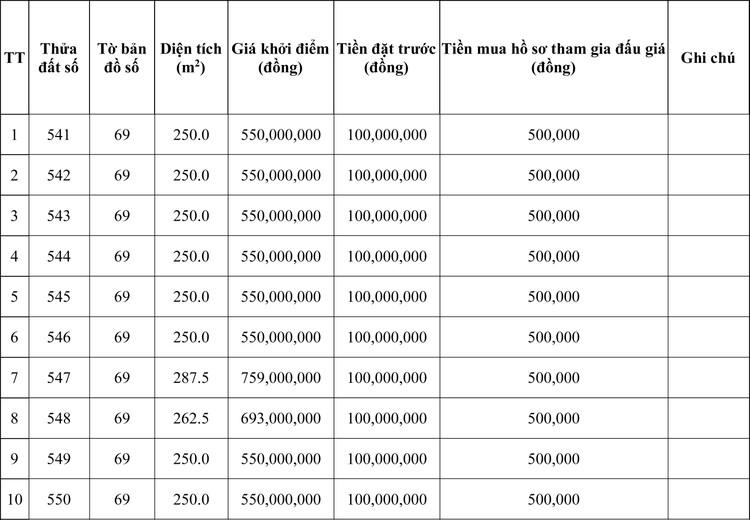 Ngày 17/7/2020, đấu giá quyền sử dụng đất tại huyện Lệ Thủy, tỉnh Quảng Bình  ảnh 1