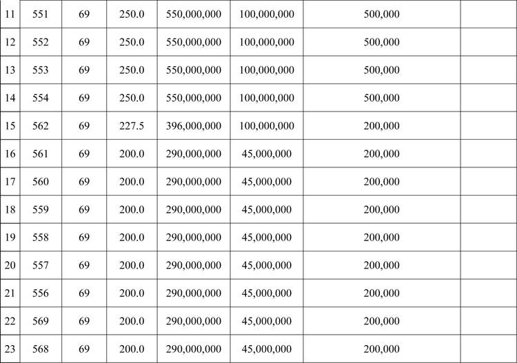 Ngày 17/7/2020, đấu giá quyền sử dụng đất tại huyện Lệ Thủy, tỉnh Quảng Bình  ảnh 2