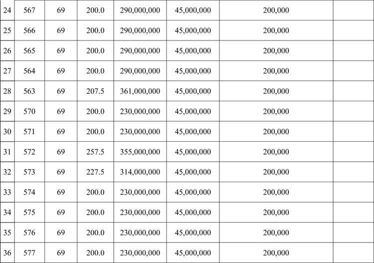 Ngày 17/7/2020, đấu giá quyền sử dụng đất tại huyện Lệ Thủy, tỉnh Quảng Bình  ảnh 3