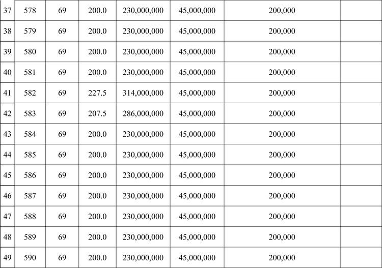 Ngày 17/7/2020, đấu giá quyền sử dụng đất tại huyện Lệ Thủy, tỉnh Quảng Bình  ảnh 4