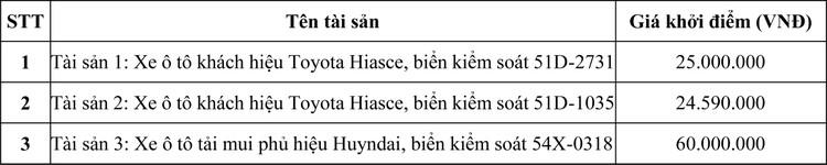 Ngày 17/7/2020, đấu giá 3 xe ô tô đã qua sử dụng tại TPHCM ảnh 1