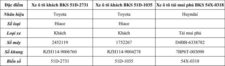 Ngày 17/7/2020, đấu giá 3 xe ô tô đã qua sử dụng tại TPHCM ảnh 2