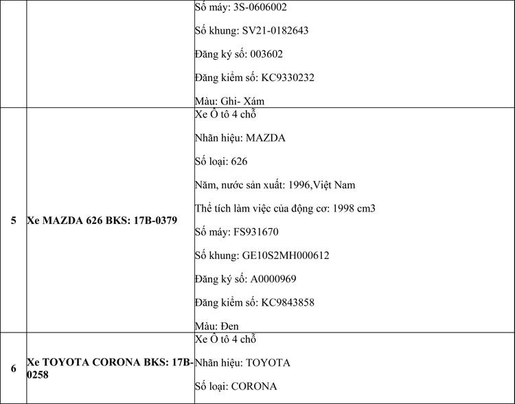 Ngày 16/7/2020, đấu giá 08 xe ôtô tại tỉnh Thái Bình  ảnh 4