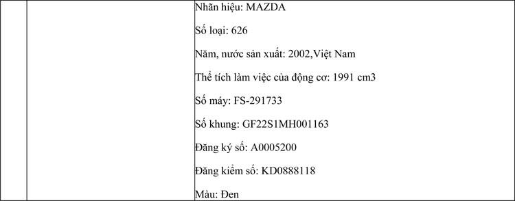 Ngày 16/7/2020, đấu giá 08 xe ôtô tại tỉnh Thái Bình  ảnh 6