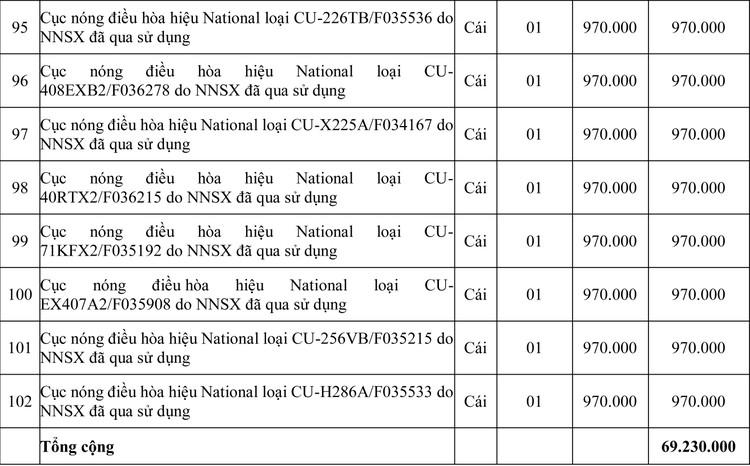 Ngày 28/7/2020, đấu giá tang vật xử lý vi phạm hành chính bị tịch thu tại tỉnh Quảng Trị ảnh 11