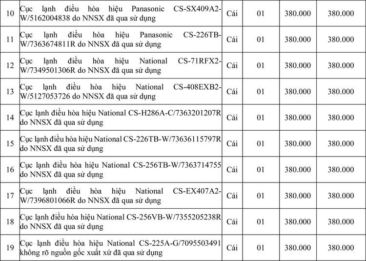 Ngày 28/7/2020, đấu giá tang vật xử lý vi phạm hành chính bị tịch thu tại tỉnh Quảng Trị ảnh 2