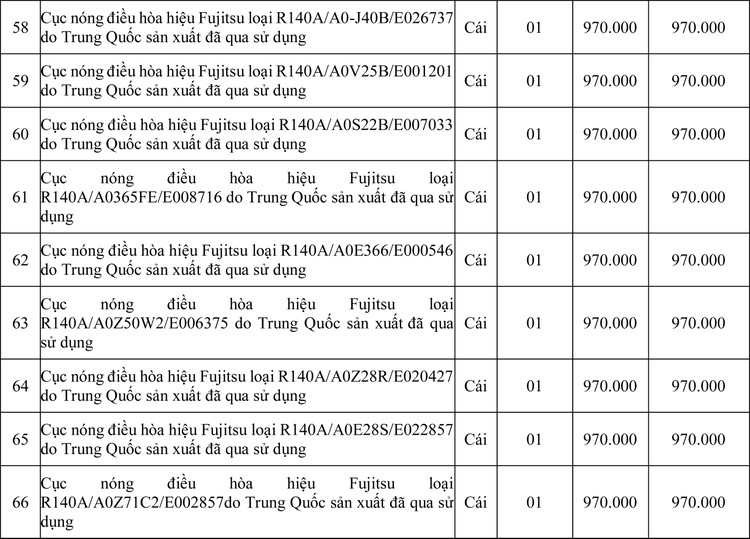 Ngày 28/7/2020, đấu giá tang vật xử lý vi phạm hành chính bị tịch thu tại tỉnh Quảng Trị ảnh 7