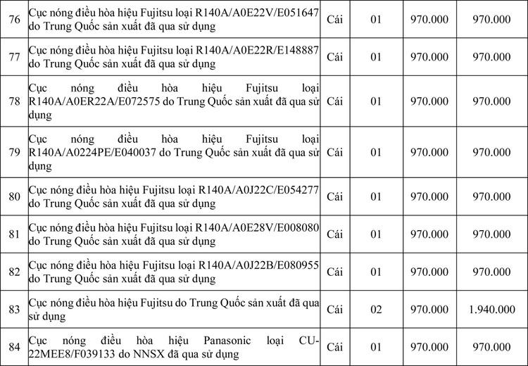 Ngày 28/7/2020, đấu giá tang vật xử lý vi phạm hành chính bị tịch thu tại tỉnh Quảng Trị ảnh 9