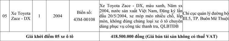 Ngày 20/7/2020, đấu giá lô 05 xe ô tô đã qua sử dụng tại thành phố Đà Nẵng ảnh 2