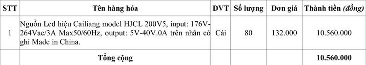 Ngày 14/7/2020, đấu giá tang vật vi phạm hành chính bị tịch thu sung công quỹ tại tỉnh Quảng Trị ảnh 1