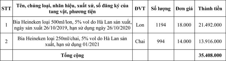 Ngày 20/7/2020, đấu giá tang vật phương tiện vi phạm hành chính bị tịch thu tại tỉnh Quảng Trị ảnh 1