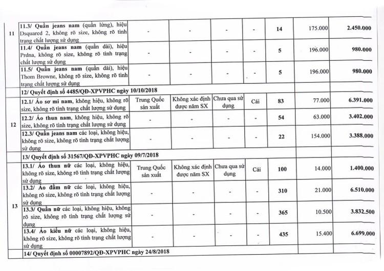 Ngày 24/7/2020, đấu giá tang vật, phương tiện vi phạm hành chính bị tịch thu tại TPHCM ảnh 6