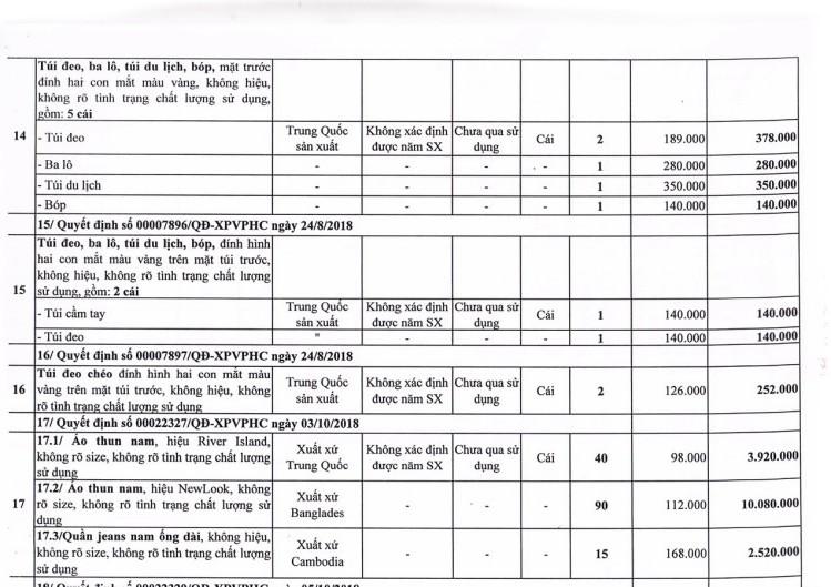 Ngày 24/7/2020, đấu giá tang vật, phương tiện vi phạm hành chính bị tịch thu tại TPHCM ảnh 7