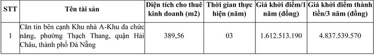 Ngày 30/7/2020, đấu giá cho thuê mặt bằng căn tin tại Bệnh viện Đà Nẵng, thành phố Đà Nẵng ảnh 1