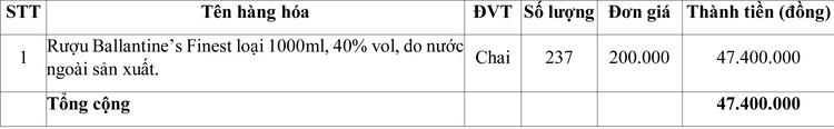 Ngày 20/7/2020, đấu giá tang vật vi phạm hành chính bị tịch thu sung công quỹ tại tỉnh Quảng Trị ảnh 1