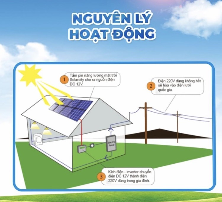 """Người dân có thể """"bán điện"""" lại cho """"Nhà đèn"""" từ hệ thống điện mặt trời mái nhà ảnh 2"""