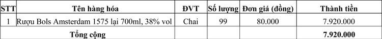 Ngày 30/7/2020, đấu giá tang vật vi phạm hành chính bị tịch thu sung công quỹ tại tỉnh Quảng Trị ảnh 1