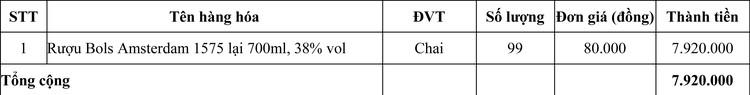Ngày 30/7/2020, đấu giá tang vật vi phạm hành chính bị tịch thu sung công quỹ tại tỉnh Quảng Trị ảnh 4