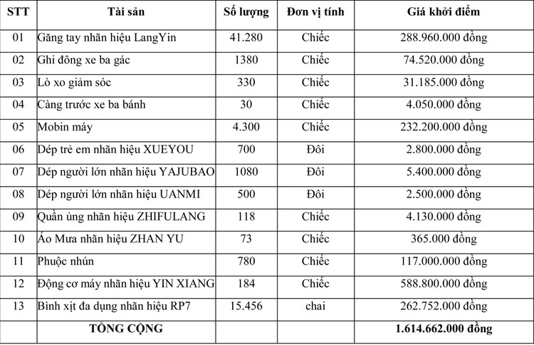 Ngày 7/8/2020, đấu giá hàng hóa tịch thu tại tỉnh Thái Bình ảnh 1