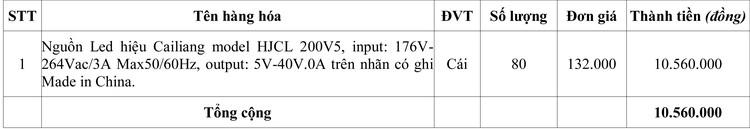 Ngày 27/7/2020, đấu giá tang vật vi phạm hành chính bị tịch thu tại tỉnh Quảng Trị ảnh 1