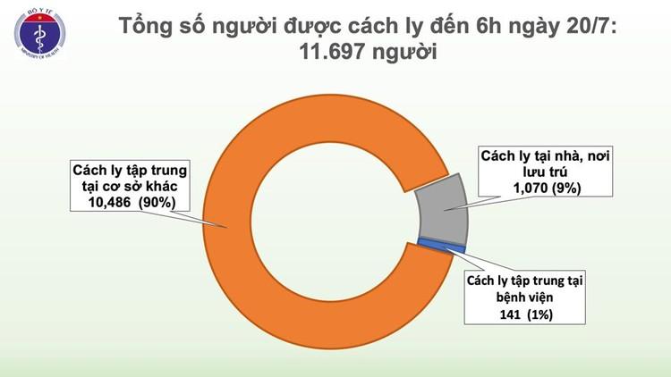 95 ngày Việt Nam không có ca lây nhiễm COVID-19 trong cộng đồng ảnh 2