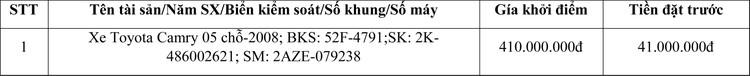 Ngày 4/8/2020, đấu giá xe ô tô Toyota Camry tại TP.HCM ảnh 1
