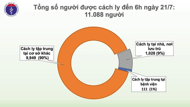 Thêm 12 ca mắc Covid-19 mới, Việt Nam có 396 trường hợp ảnh 3