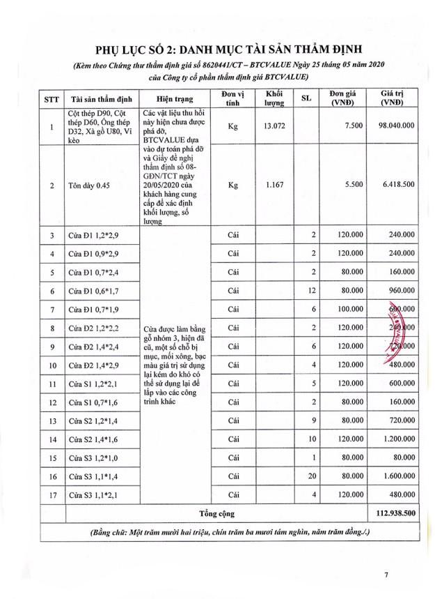 Ngày 31/7/2020, đấu giá vật tư thu hồi sau phá dỡ tại tỉnh Thái Bình ảnh 1