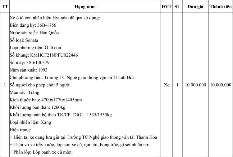 Ngày 10/8/2020, đấu giá lô xe thanh lý tại tỉnh Thanh Hóa ảnh 1