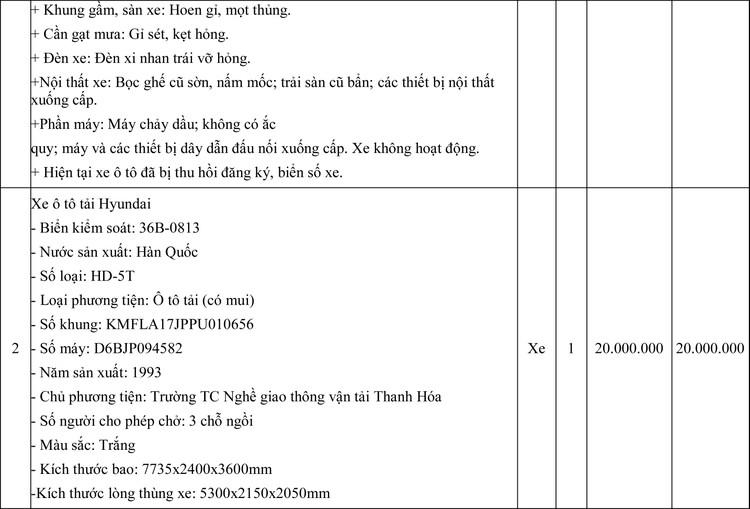 Ngày 10/8/2020, đấu giá lô xe thanh lý tại tỉnh Thanh Hóa ảnh 2