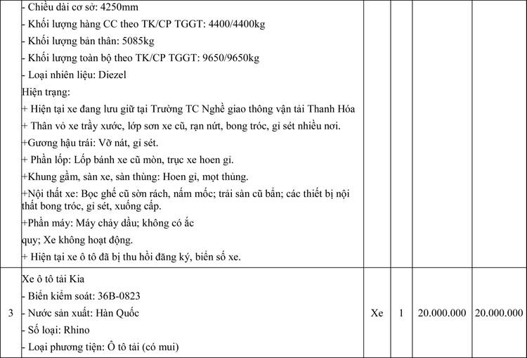 Ngày 10/8/2020, đấu giá lô xe thanh lý tại tỉnh Thanh Hóa ảnh 3