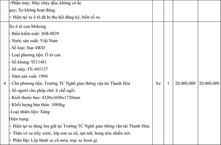 Ngày 10/8/2020, đấu giá lô xe thanh lý tại tỉnh Thanh Hóa ảnh 5
