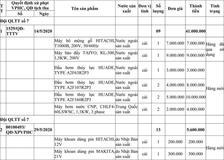 Ngày 11/8/2020, đấu giá tài sản tịch thu sung quỹ Nhà nước tại tỉnh Quảng Bình ảnh 1