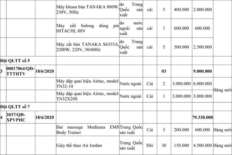Ngày 11/8/2020, đấu giá tài sản tịch thu sung quỹ Nhà nước tại tỉnh Quảng Bình ảnh 2