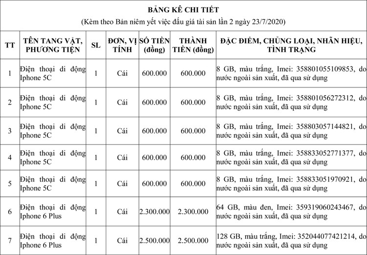Ngày 7/8/2020, đấu giá hàng hóa tịch thu tại tỉnh Quảng Bình ảnh 1