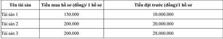 Ngày 6/8/2020, đấu giá 14,476 m3 gỗ xẻ hộp, tròn các loại tại tỉnh Khánh Hòa ảnh 4