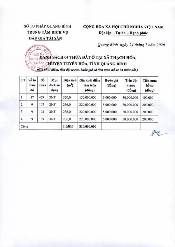 Ngày 20/8/2020, đấu giá quyền sử dụng đất tại huyện Tuyên Hóa, tỉnh Quảng Bình ảnh 2