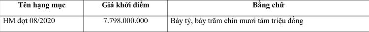 Ngày 17/8/2020, đấu giá các tài sản hư hỏng, kém mất phẩm chất không cần dùngtại TPHCM ảnh 1