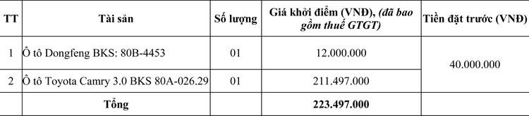 Ngày 13/8/2020, đấu giá 02 xe ô tô đã hết hạn sử dụng tại Hà Nội ảnh 1