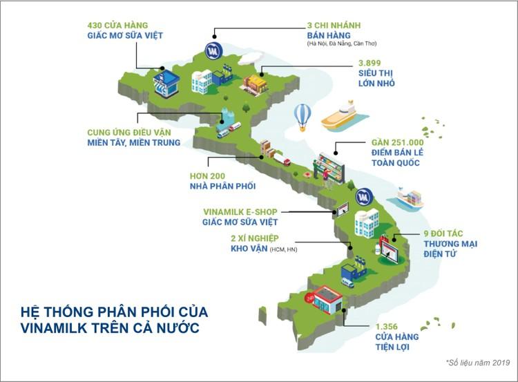 Thương hiệu Vinamilk có giá trị hơn 2,4 tỷ đô, thuộc Top dẫn đầu 50 thương hiệu có giá trị nhất Việt Nam ảnh 3