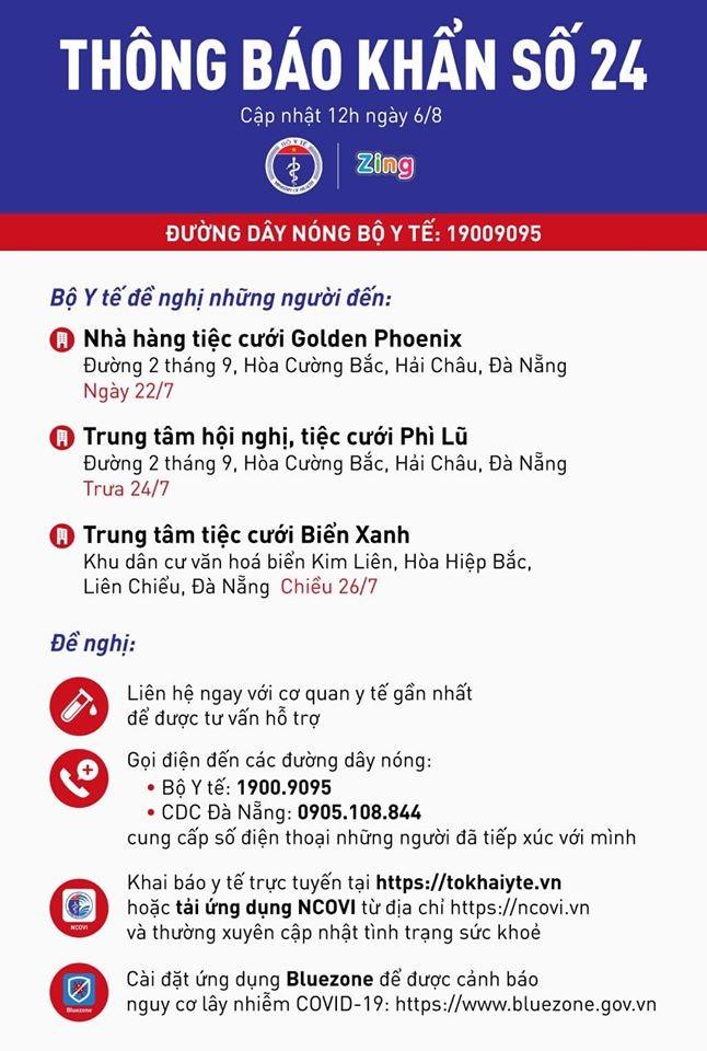 Bộ Y tế thông báo khẩn số 24 tìm người đến nhiều tiệc cưới tại Đà Nẵng ảnh 1