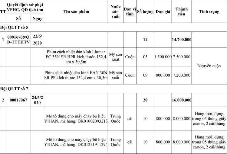 Ngày 17/8/2020, đấu giá tài sản tịch thu sung quỹ Nhà nước tại tỉnh Quảng Bình ảnh 1
