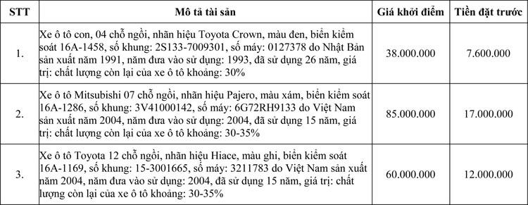 Ngày 27/8/2020, đấu giá 3 xe ô tô tại thành phố Hải Phòng ảnh 1
