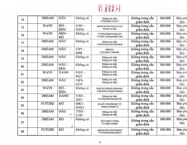Ngày 3/9/2020, đấu giá tang vật vi phạm hành chính bị tịch thu tại tỉnh Bình Phước ảnh 11