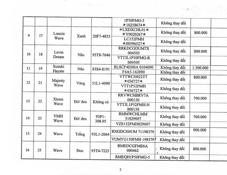 Ngày 3/9/2020, đấu giá tang vật vi phạm hành chính bị tịch thu tại tỉnh Bình Phước ảnh 4