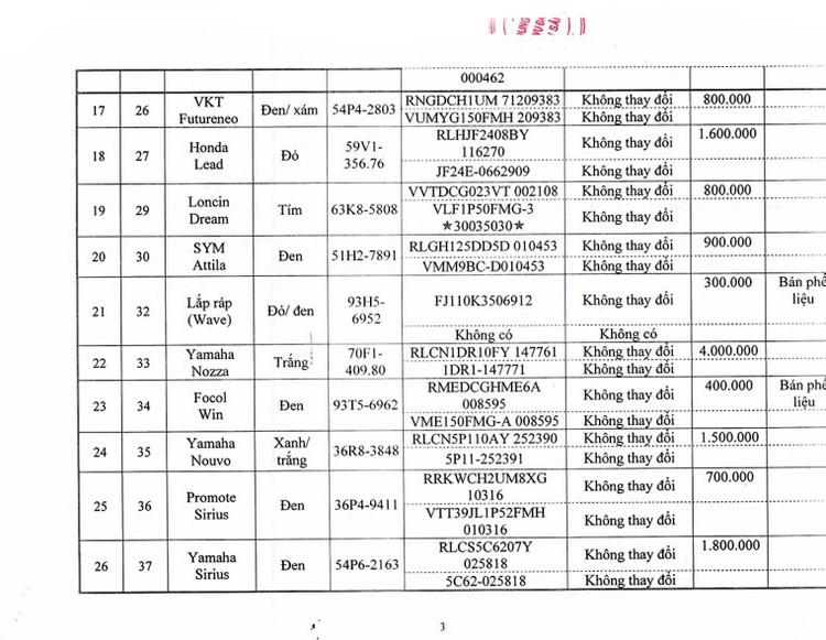 Ngày 3/9/2020, đấu giá tang vật vi phạm hành chính bị tịch thu tại tỉnh Bình Phước ảnh 5