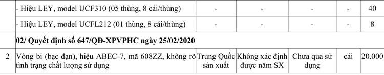 Ngày 3/9/2020, đấu giá hàng hóa tịch thu sung quỹ tại TPHCM ảnh 3
