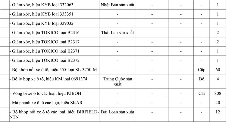 Ngày 3/9/2020, đấu giá hàng hóa tịch thu sung quỹ tại TPHCM ảnh 6